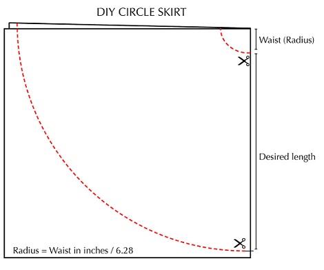 falda con vuelo en forma de círculo