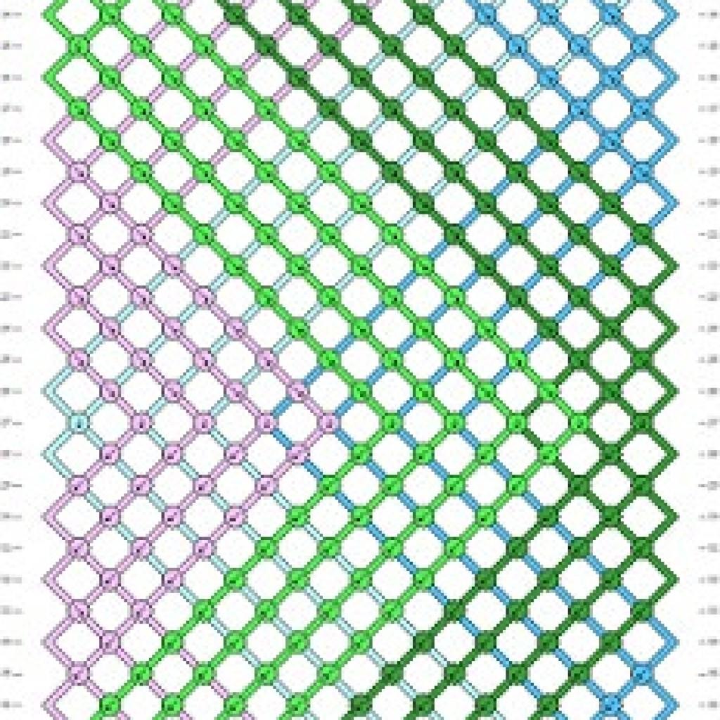 5-patrones-pulseras-hilo-macrame-zig-zag