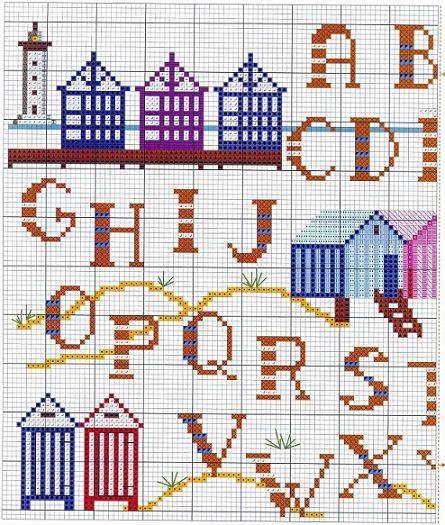 Patrones gratis de abecedarios en punto de cruz - Motivos en punto de cruz ...