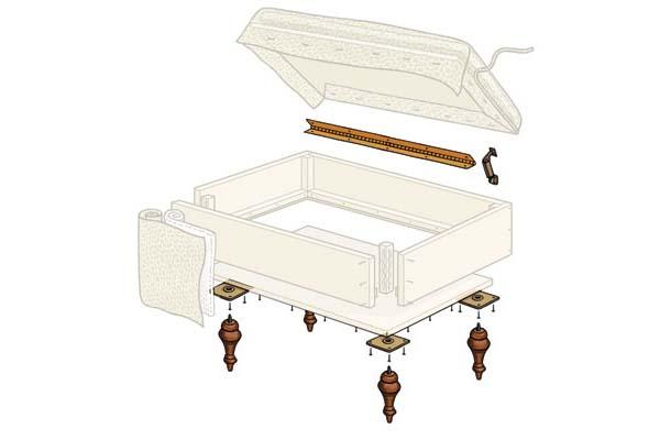 paso-a-paso-como-hacer-mueble-otomano